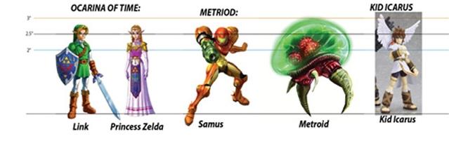 Nuevas figuras Nintendo con Link y Zelda entre ellas para Noviembre 2014