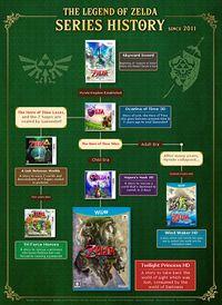 Cronología juegos desde 2011.jpeg